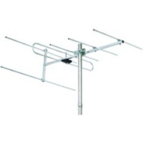 Antenni. Antenni on koko antennijärjestelmän tärkein osa.